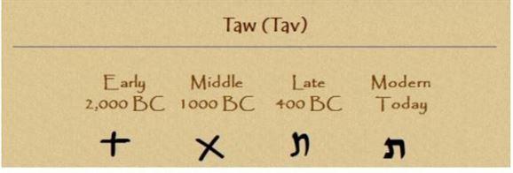 Taw or Tav
